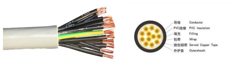 low price 12 core wire with strong insulation