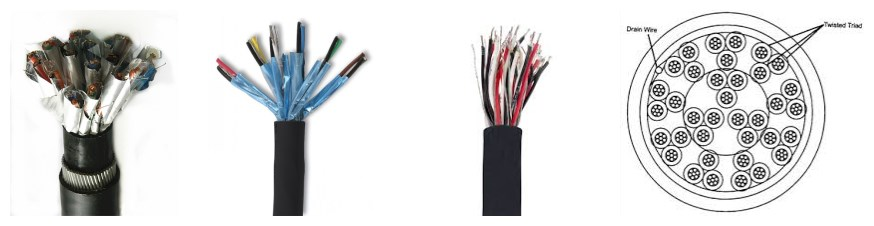 twisted triad cable triad cable catalogue